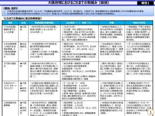 大阪府域におけるこれまでの取組み(総括)