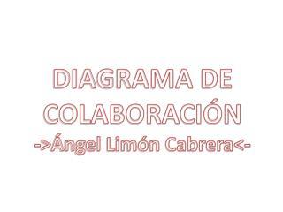 DIAGRAMA DE COLABORACIÓN -> Ángel Limón Cabrera <-