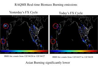 RAQMS Real-time Biomass Burning emissions
