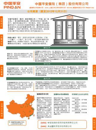 中国平安保险(集团)股份有限公司 ( 香港联交所股票代码: 2318 ;  上海证券交易所股票代码 :   601318 ;  美国存托凭证代码 :  PNGAY US)