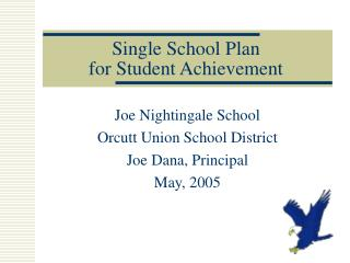 Single School Plan for Student Achievement