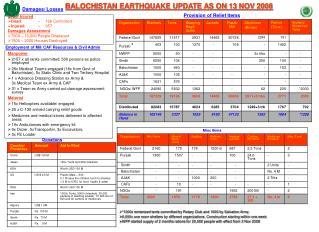 BALOCHISTAN EARTHQUAKE UPDATE AS ON 13 NOV 2008