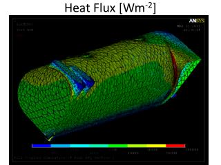 Heat Flux [Wm -2 ]