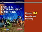Retailing Chapter 2