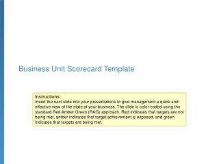 Business Unit Scorecard Template
