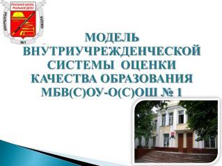 Модель  внутриучрежденческой   системы  оценки качества образования  МБВ(С)ОУ-О(С)ОШ № 1