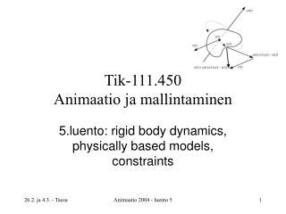 Tik-111.450  Animaatio ja mallintaminen