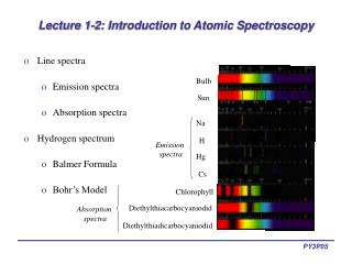 Lecture 1-2: Introduction to Atomic Spectroscopy