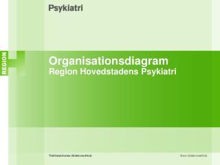 Organisationsdiagram Region Hovedstadens Psykiatri