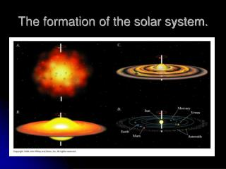 The formation of the solar system.