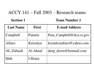 ACCY 141   Fall 2003   Research teams