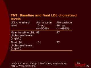 TNT: Baseline and final LDL cholesterol levels