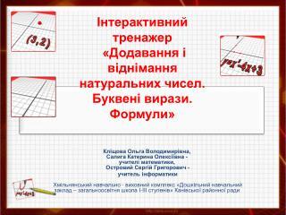 Інтерактивний тренажер  «Додавання і віднімання натуральних чисел. Буквені вирази. Формули»