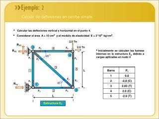 Calcular las deflexiones vertical y horizontal en el punto 4.