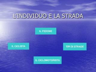 L INDIVIDUO E LA STRADA