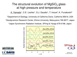 The structural evolution of MgSiO 3  glass at high pressure and temperature