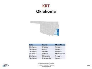 KRT Oklahoma