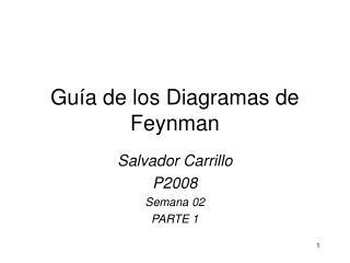 Gu ía de los Diagramas de Feynman