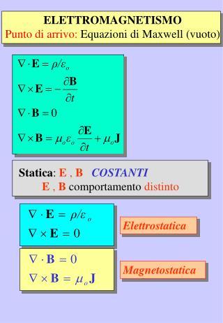 ELETTROMAGNETISMO Punto di arrivo: Equazioni di Maxwell vuoto