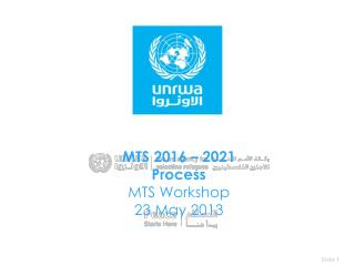 MTS 2016 – 2021 Process MTS Workshop 23 May 2013