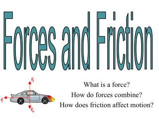 What is a force?  How do forces combine? How does friction affect motion?