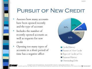 Pursuit of New Credit