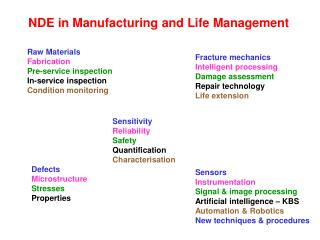 NDE in Manufacturing and Life Management