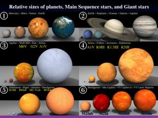 Relative sizes of planets, Main Sequence stars, and Giant stars