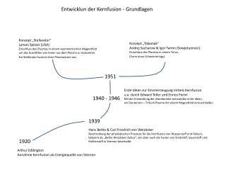 Arthur Eddington Annahme Kernfusion als Energiequelle von Sternen