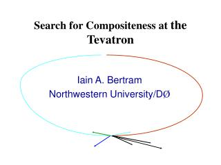 Search for Compositeness at  the Tevatron