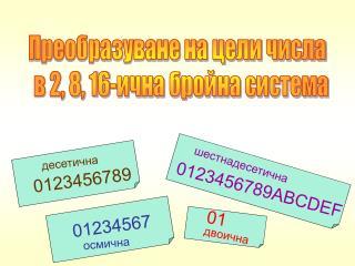 Преобразуване на цели числа   в 2, 8, 16-ична бройна система