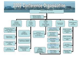 2009 Conference Organization