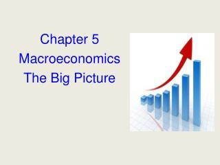 Chapter 5 Macroeconomics The Big Picture