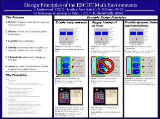 Design Principles of the ESCOT Math Environments