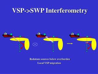 VSP->SWP Interferometry