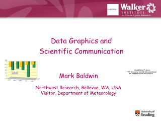 Mark P. Baldwin Northwest Research Associates, USA Cargese UTLS Summer School, 6 Oct. 2005