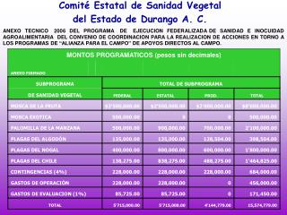 Comité Estatal de Sanidad Vegetal del Estado de Durango A. C.