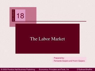 The Labor Market