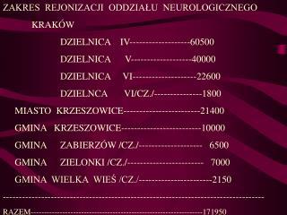 ZAKRES  REJONIZACJI  ODDZIAŁU  NEUROLOGICZNEGO KRAKÓW DZIELNICA    IV-------------------60500