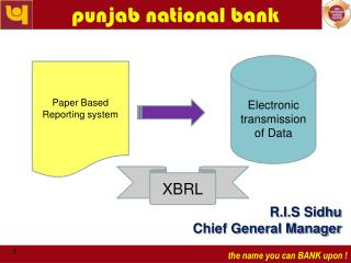 PUNJAB NATIONAL BANK   HO: I T DIVISION