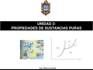 UNIDAD 2:  PROPIEDADES DE SUSTANCIAS PURAS