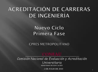 ACREDITACIÓN DE CARRERAS DE INGENIERÍA Nuevo Ciclo  Primera Fase CPRES METROPOLITANO