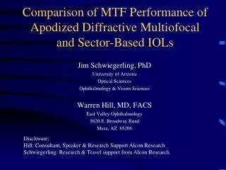 Comparison of MTF Performance of Apodized Diffractive Multiofocal and Sector-Based IOLs
