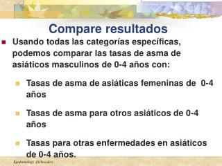 Compare resultados