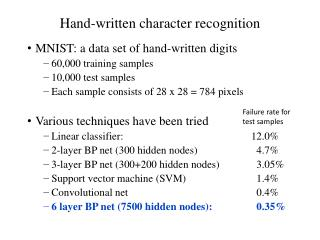 Hand-written character recognition