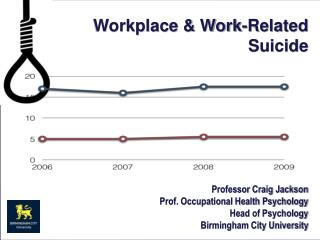 Workplace & Work-Related Suicide Professor Craig Jackson Prof. Occupational Health Psychology