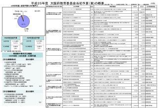 平成25年度 大阪府教育委員会当初予算(案 ) の概要