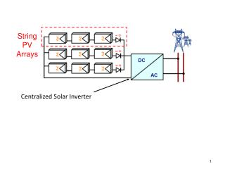 Centralized  Solar  Inverter