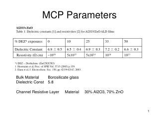 MCP Parameters