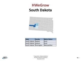 HWeGrow South Dakota